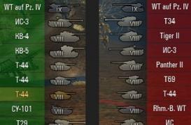 ХП союзных и вражеских танков WOT 0.9.1