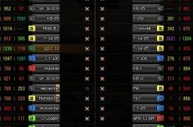 Новые иконки танков в стиле Witblitz для WOT 0.9.4
