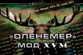 Мод оленемер XVM для World of Tanks 0.9.8